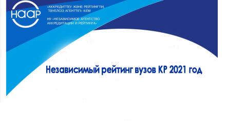 КГМА заняла первые места в Независимом Рейтинге IAAR 2021
